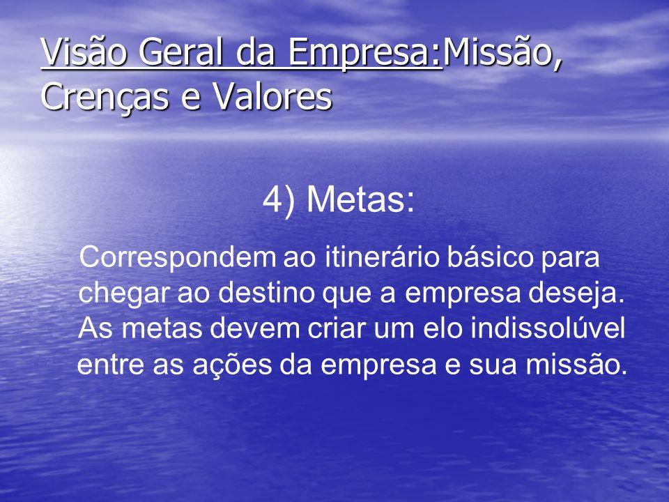 Visão Geral da Empresa:Missão, Crenças e Valores 4) Metas: Correspondem ao itinerário básico para chegar ao destino que a empresa deseja. As metas dev