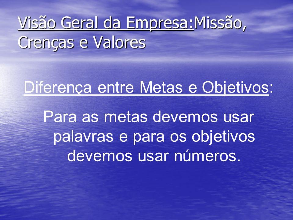 Visão Geral da Empresa:Missão, Crenças e Valores Diferença entre Metas e Objetivos: Para as metas devemos usar palavras e para os objetivos devemos us