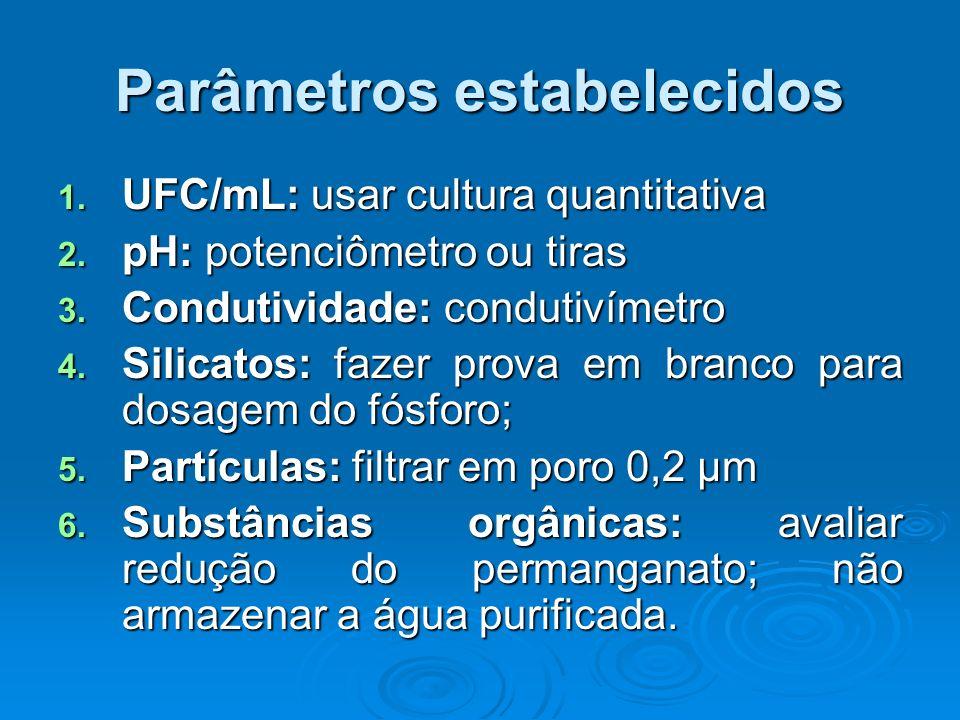 Parâmetros estabelecidos 1. UFC/mL: usar cultura quantitativa 2. pH: potenciômetro ou tiras 3. Condutividade: condutivímetro 4. Silicatos: fazer prova