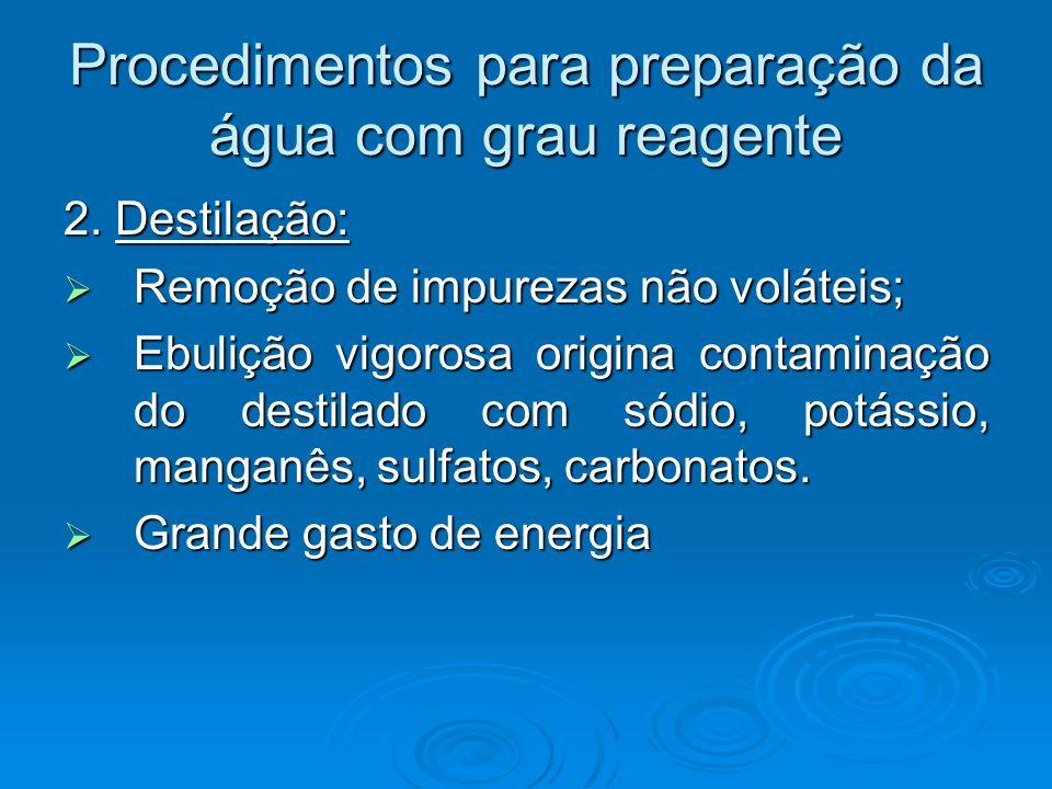 Procedimentos para preparação da água com grau reagente 2. Destilação: Remoção de impurezas não voláteis; Remoção de impurezas não voláteis; Ebulição