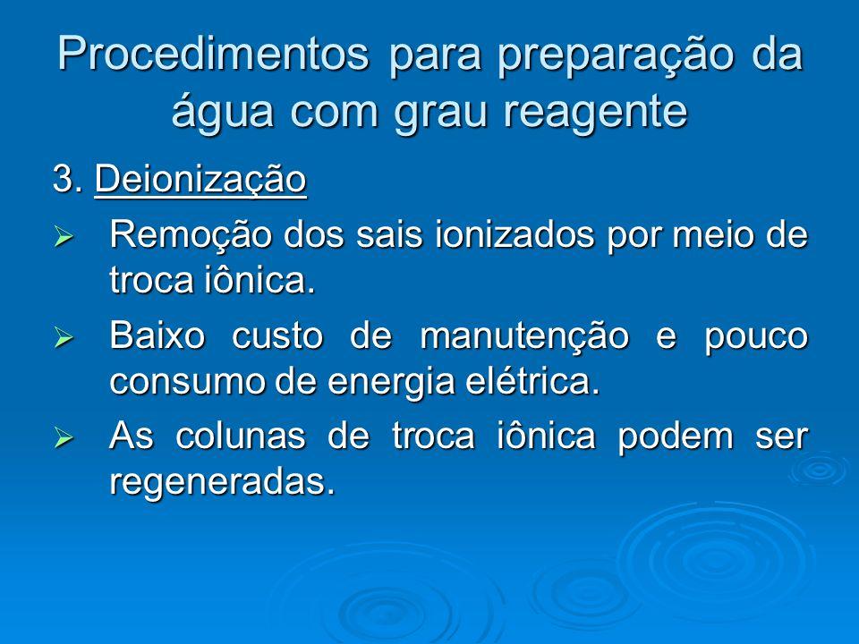 Procedimentos para preparação da água com grau reagente 3. Deionização Remoção dos sais ionizados por meio de troca iônica. Remoção dos sais ionizados