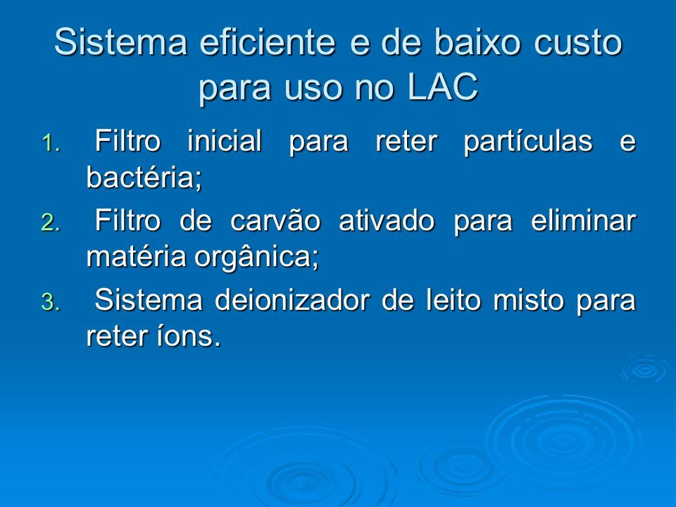 Sistema eficiente e de baixo custo para uso no LAC 1. Filtro inicial para reter partículas e bactéria; 2. Filtro de carvão ativado para eliminar matér
