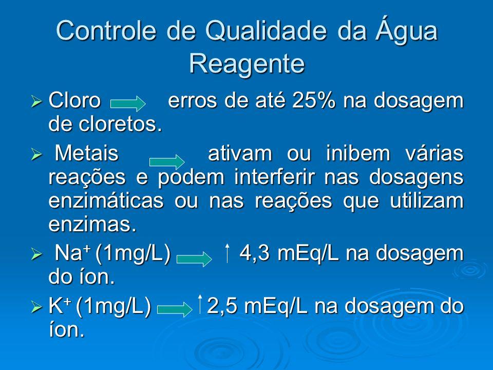 Controle de Qualidade da Água Reagente Cloro erros de até 25% na dosagem de cloretos. Cloro erros de até 25% na dosagem de cloretos. Metais ativam ou