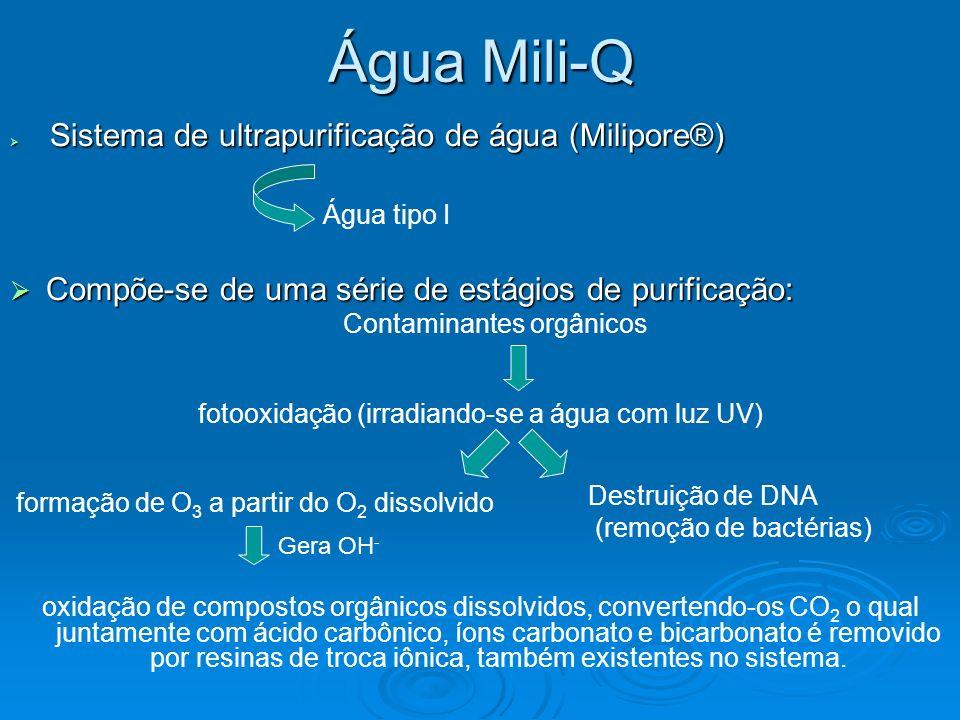 Água Mili-Q Sistema de ultrapurificação de água (Milipore®) Sistema de ultrapurificação de água (Milipore®) Compõe-se de uma série de estágios de puri