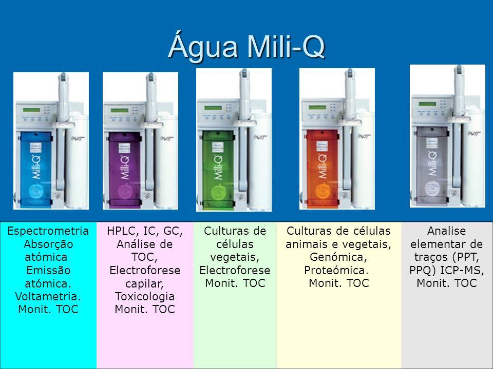 Água Mili-Q Espectrometria Absorção atómica Emissão atómica. Voltametria. Monit. TOC HPLC, IC, GC, Análise de TOC, Electroforese capilar, Toxicologia