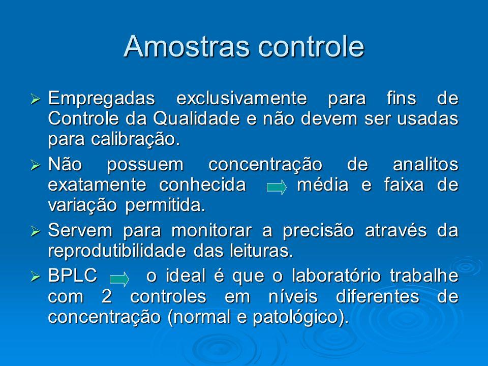 Amostras controle Empregadas exclusivamente para fins de Controle da Qualidade e não devem ser usadas para calibração. Empregadas exclusivamente para