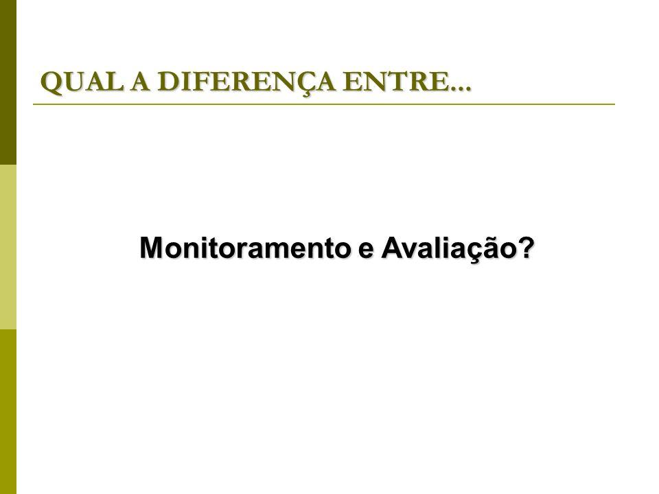 MonitoramentoAvaliação acompanhamento sistemático sobre algumas das características dos serviços.