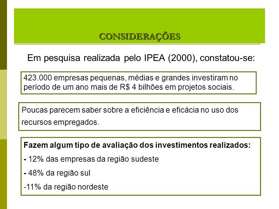 CONSIDERAÇÕES Segundo levantamento da Revista Exame (2003): Somente um número muito pequeno de empresa mantem estruturas para avaliar os resultados alcançados com a aplicação deste capital.