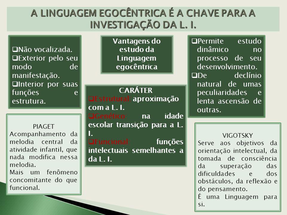 A L.EGOCÊNTRICA SE INTENSIFICA, CRESCE E EVOLUI COM O CRESCIMENTO DA CRIANÇA.
