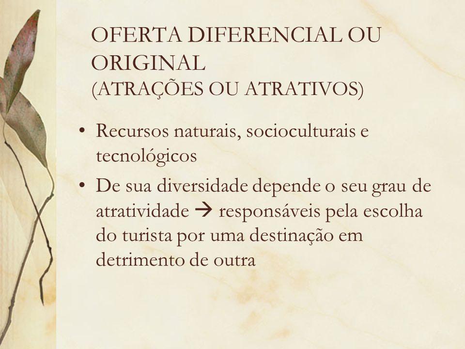 OFERTA DIFERENCIAL OU ORIGINAL (ATRAÇÕES OU ATRATIVOS) Recursos naturais, socioculturais e tecnológicos De sua diversidade depende o seu grau de atrat