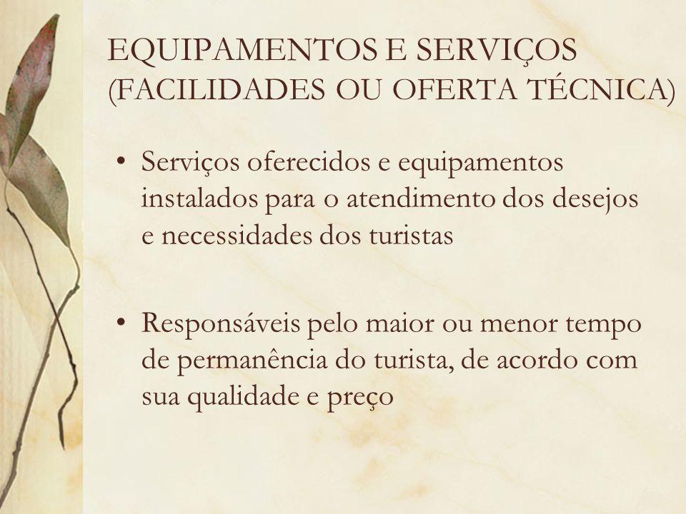 EQUIPAMENTOS E SERVIÇOS (FACILIDADES OU OFERTA TÉCNICA) Serviços oferecidos e equipamentos instalados para o atendimento dos desejos e necessidades do