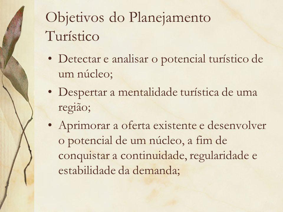 Objetivos do Planejamento Turístico Detectar e analisar o potencial turístico de um núcleo; Despertar a mentalidade turística de uma região; Aprimorar