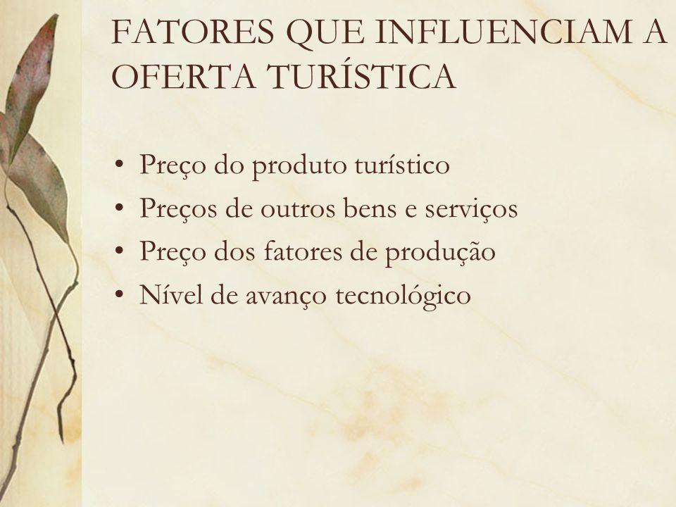 FATORES QUE INFLUENCIAM A OFERTA TURÍSTICA Preço do produto turístico Preços de outros bens e serviços Preço dos fatores de produção Nível de avanço t