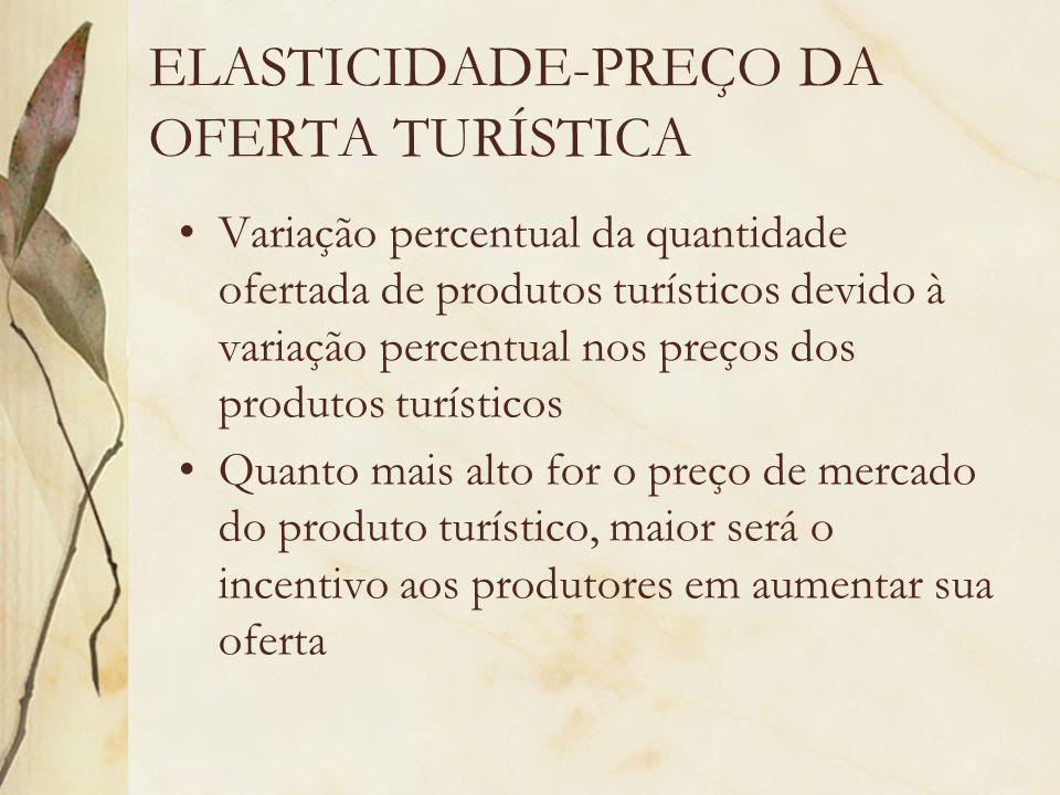ELASTICIDADE-PREÇO DA OFERTA TURÍSTICA Variação percentual da quantidade ofertada de produtos turísticos devido à variação percentual nos preços dos p