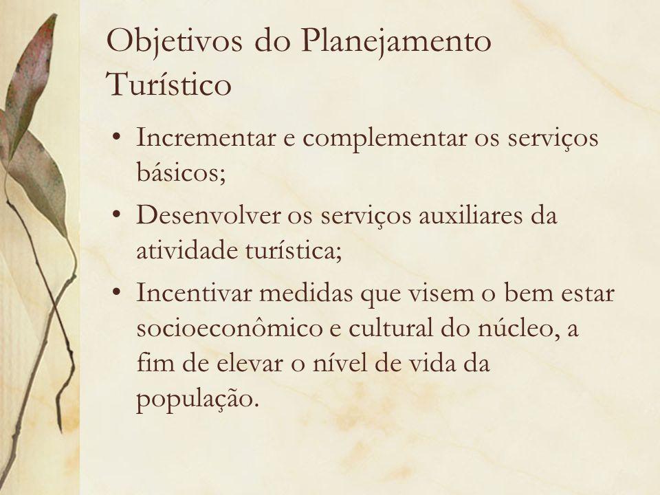 Objetivos do Planejamento Turístico Incrementar e complementar os serviços básicos; Desenvolver os serviços auxiliares da atividade turística; Incenti