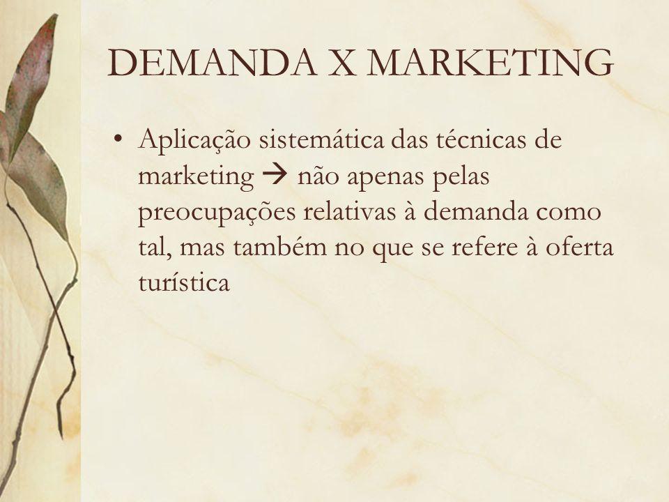 DEMANDA X MARKETING Aplicação sistemática das técnicas de marketing não apenas pelas preocupações relativas à demanda como tal, mas também no que se r
