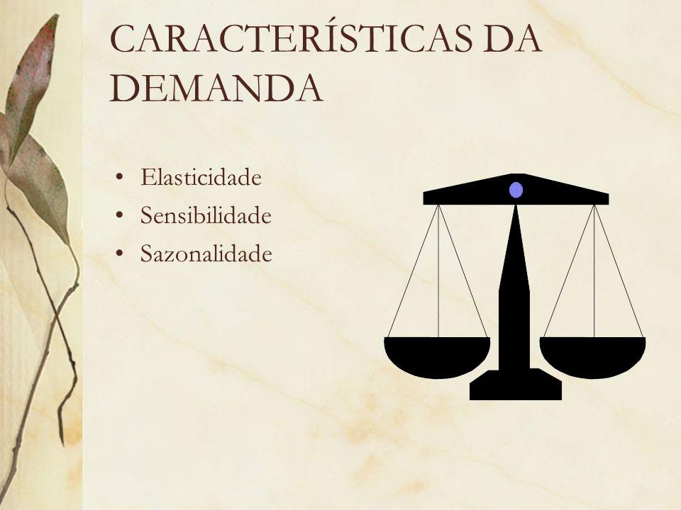 CARACTERÍSTICAS DA DEMANDA Elasticidade Sensibilidade Sazonalidade