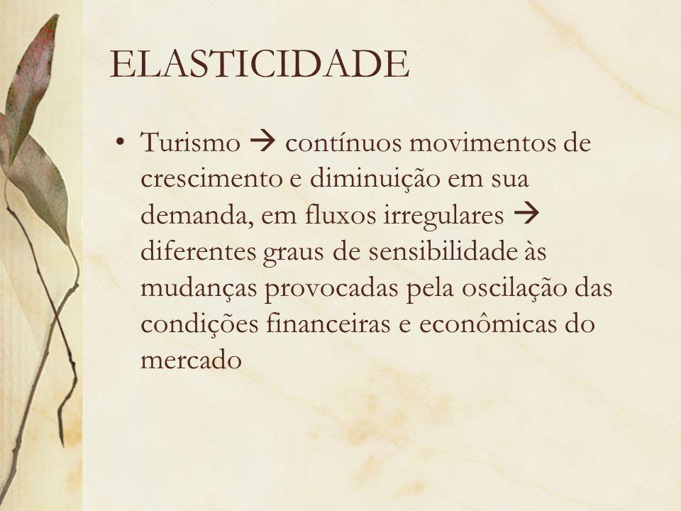 ELASTICIDADE Turismo contínuos movimentos de crescimento e diminuição em sua demanda, em fluxos irregulares diferentes graus de sensibilidade às mudan