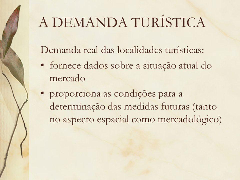A DEMANDA TURÍSTICA Demanda real das localidades turísticas: fornece dados sobre a situação atual do mercado proporciona as condições para a determina