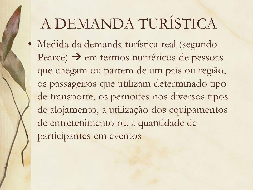 A DEMANDA TURÍSTICA Medida da demanda turística real (segundo Pearce) em termos numéricos de pessoas que chegam ou partem de um país ou região, os pas