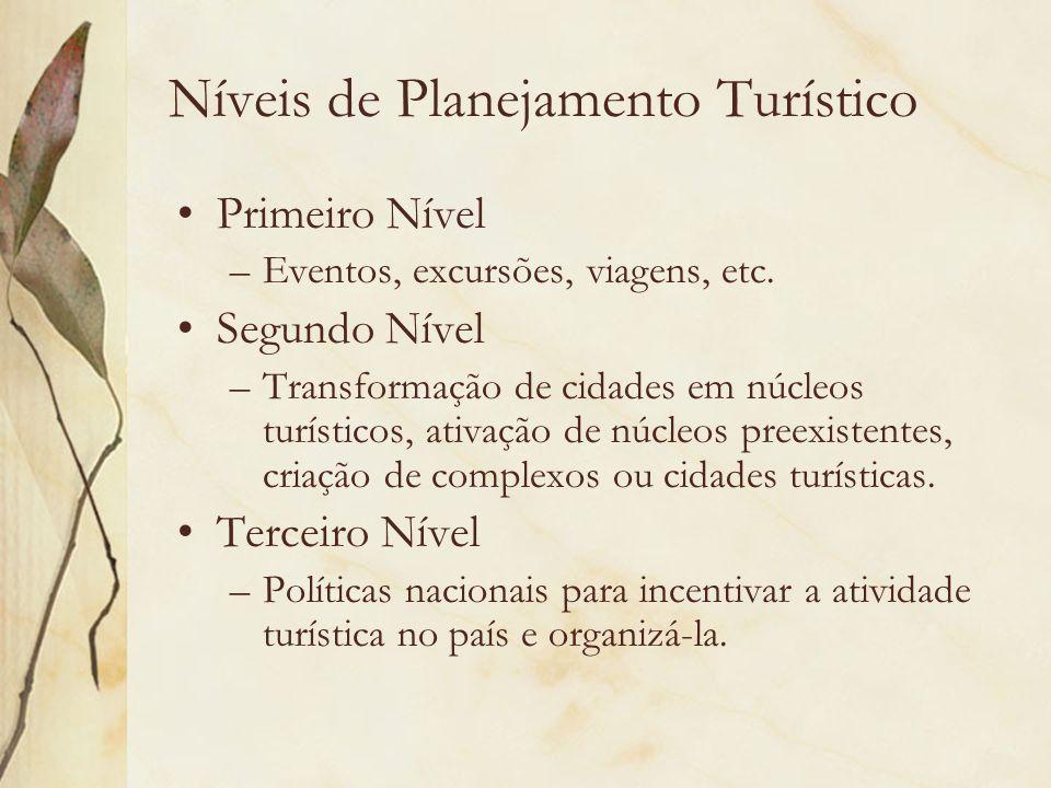 Níveis de Planejamento Turístico Primeiro Nível –Eventos, excursões, viagens, etc. Segundo Nível –Transformação de cidades em núcleos turísticos, ativ