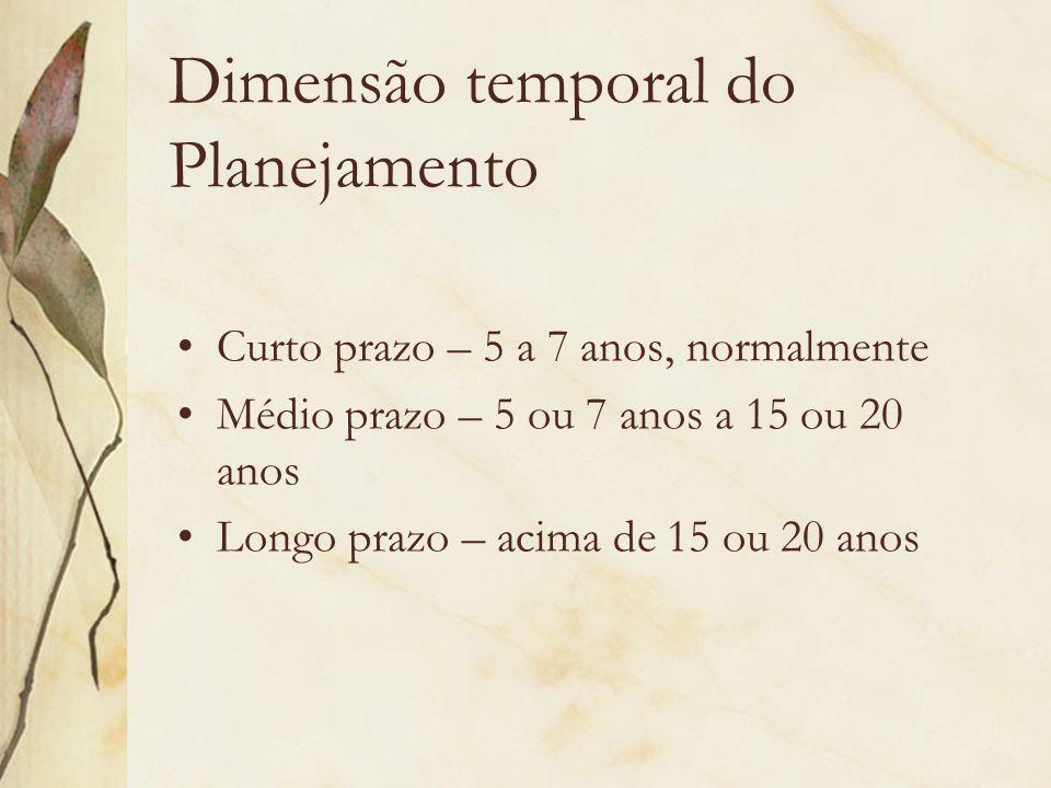 Dimensão temporal do Planejamento Curto prazo – 5 a 7 anos, normalmente Médio prazo – 5 ou 7 anos a 15 ou 20 anos Longo prazo – acima de 15 ou 20 anos
