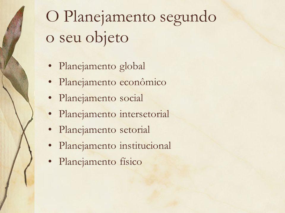 O Planejamento segundo o seu objeto Planejamento global Planejamento econômico Planejamento social Planejamento intersetorial Planejamento setorial Pl