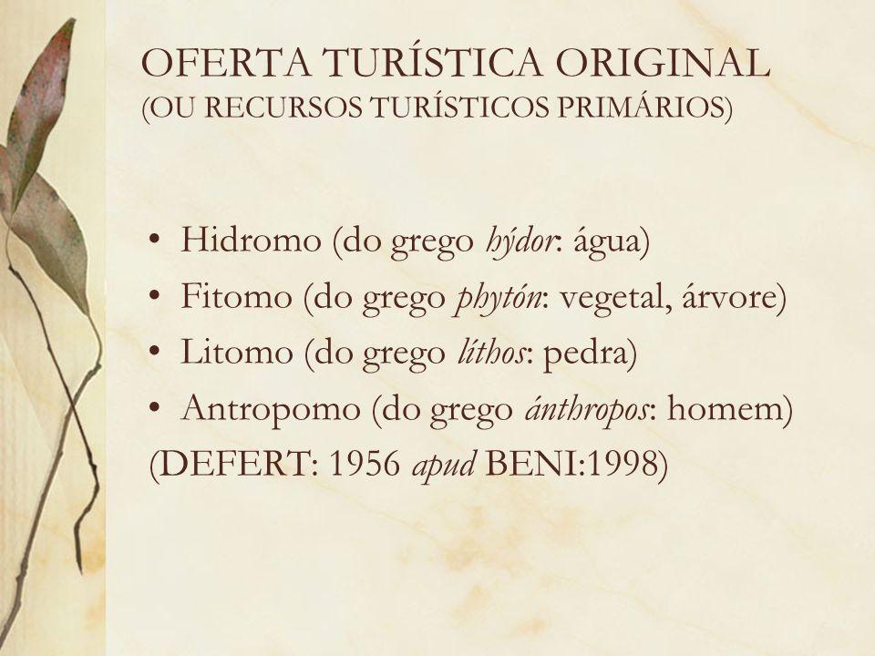 OFERTA TURÍSTICA ORIGINAL (OU RECURSOS TURÍSTICOS PRIMÁRIOS) Hidromo (do grego hýdor: água) Fitomo (do grego phytón: vegetal, árvore) Litomo (do grego