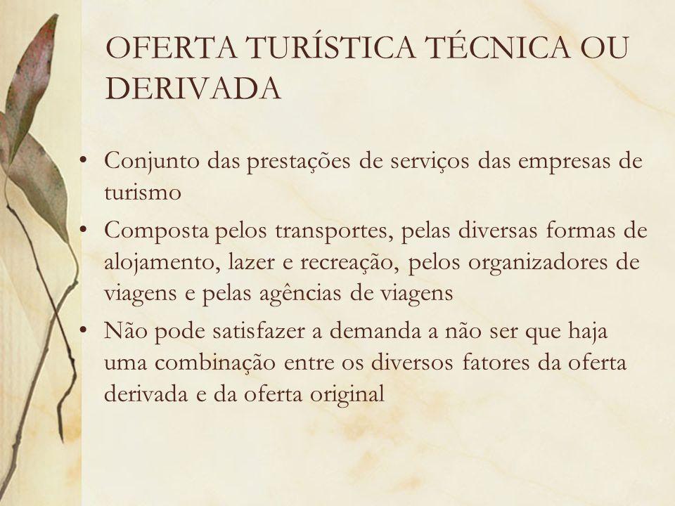 OFERTA TURÍSTICA TÉCNICA OU DERIVADA Conjunto das prestações de serviços das empresas de turismo Composta pelos transportes, pelas diversas formas de