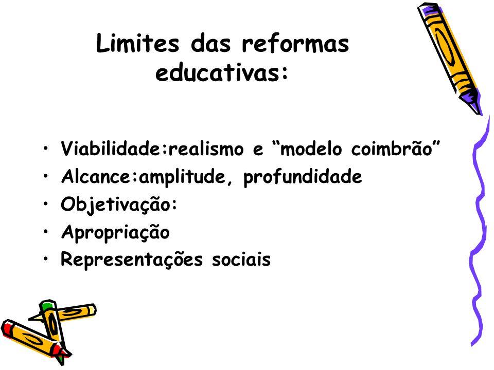 Limites das reformas educativas: Viabilidade:realismo e modelo coimbrão Alcance:amplitude, profundidade Objetivação: Apropriação Representações sociai