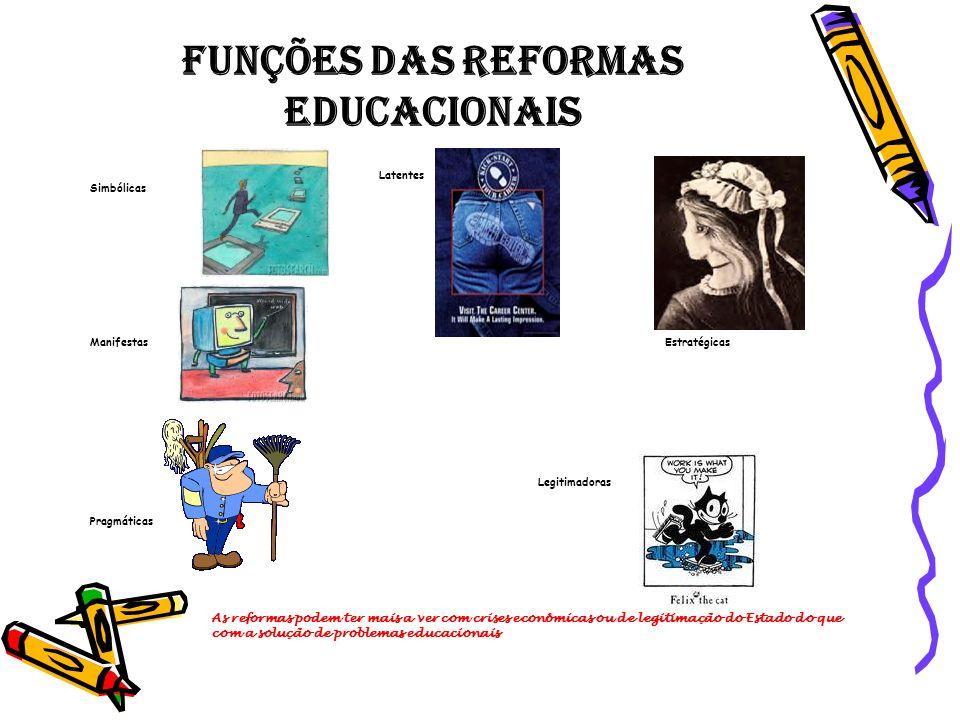 Funções das reformas educacionais Latentes Simbólicas Manifestas Estratégicas Legitimadoras Pragmáticas As reformas podem ter mais a ver com crises ec