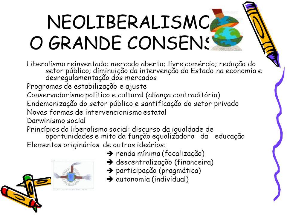 NEOLIBERALISMO O GRANDE CONSENSO Liberalismo reinventado: mercado aberto; livre comércio; redução do setor público; diminuição da intervenção do Estad