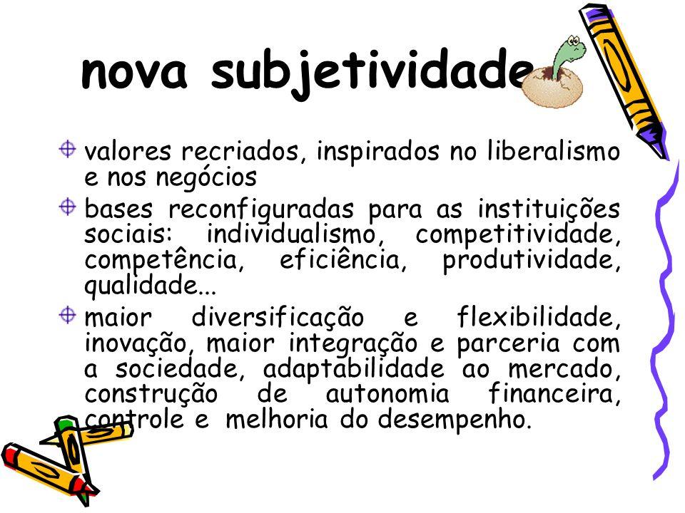 nova subjetividade valores recriados, inspirados no liberalismo e nos negócios bases reconfiguradas para as instituições sociais: individualismo, comp
