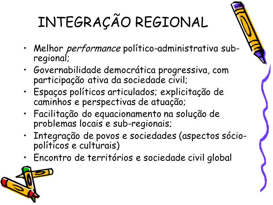 INTEGRAÇÃO REGIONAL Melhor performance político-administrativa sub- regional; Governabilidade democrática progressiva, com participação ativa da socie