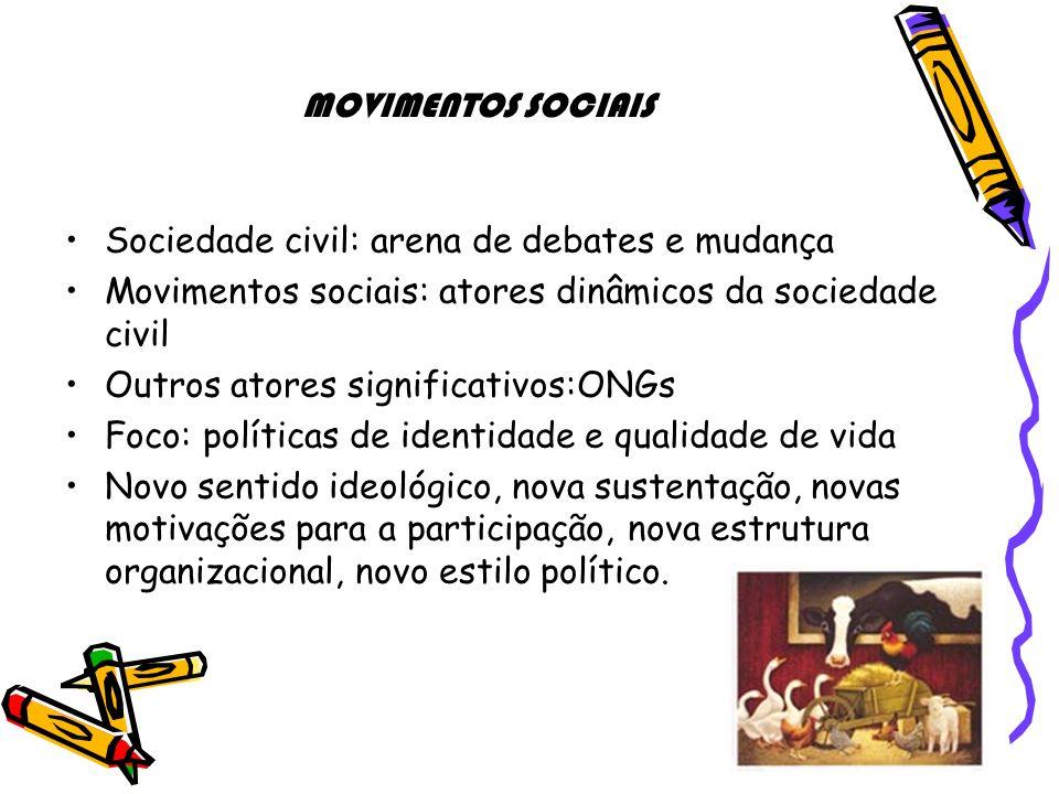 MOVIMENTOS SOCIAIS Sociedade civil: arena de debates e mudança Movimentos sociais: atores dinâmicos da sociedade civil Outros atores significativos:ON