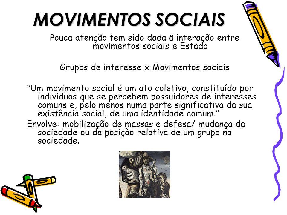 MOVIMENTOS SOCIAIS Pouca atenção tem sido dada ä interação entre movimentos sociais e Estado Grupos de interesse x Movimentos sociais Um movimento soc