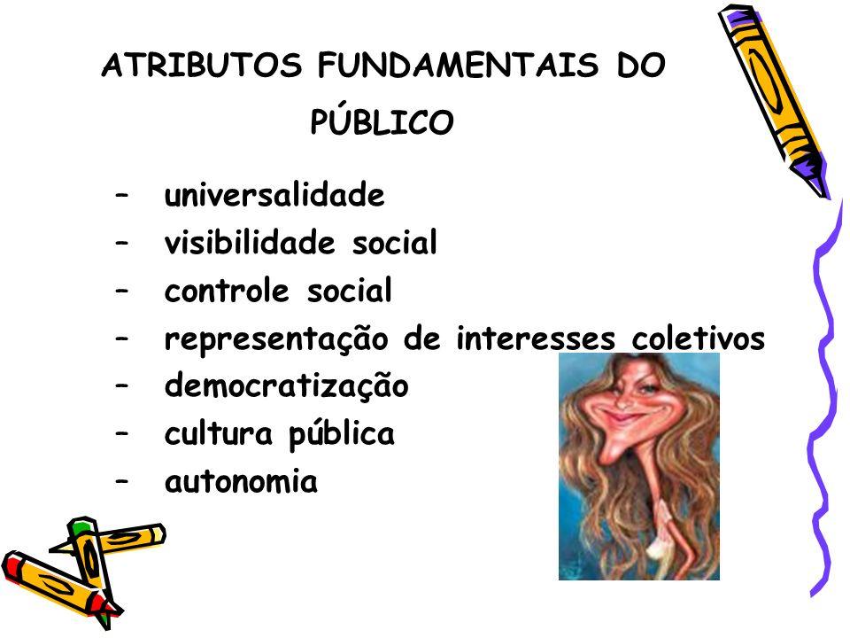 ATRIBUTOS FUNDAMENTAIS DO PÚBLICO –universalidade –visibilidade social –controle social –representação de interesses coletivos –democratização –cultur