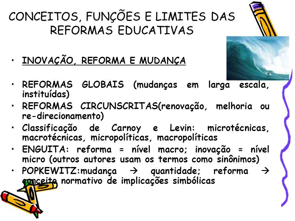 INOVAÇÃO, REFORMA E MUDANÇA REFORMAS GLOBAIS (mudanças em larga escala, instituídas) REFORMAS CIRCUNSCRITAS(renovação, melhoria ou re-direcionamento)