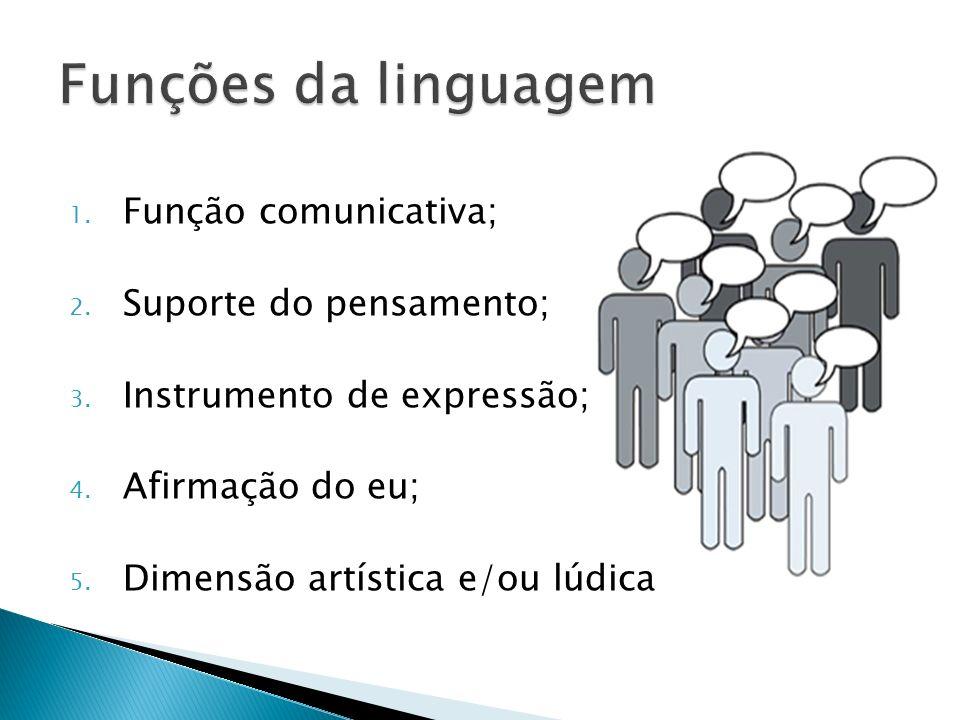 1. Função comunicativa; 2. Suporte do pensamento; 3. Instrumento de expressão; 4. Afirmação do eu; 5. Dimensão artística e/ou lúdica
