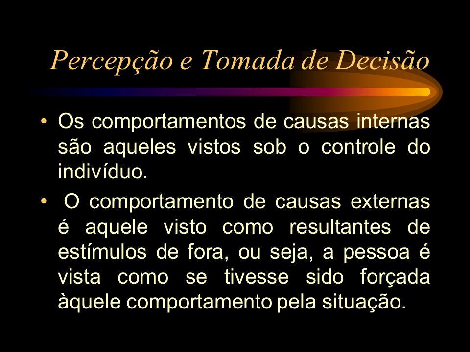 Percepção e Tomada de Decisão Os comportamentos de causas internas são aqueles vistos sob o controle do indivíduo. O comportamento de causas externas