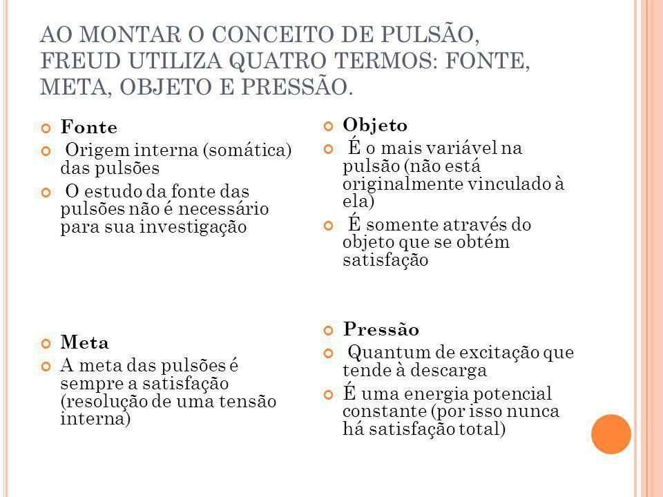 AO MONTAR O CONCEITO DE PULSÃO, FREUD UTILIZA QUATRO TERMOS: FONTE, META, OBJETO E PRESSÃO. Fonte Origem interna (somática) das pulsões O estudo da fo