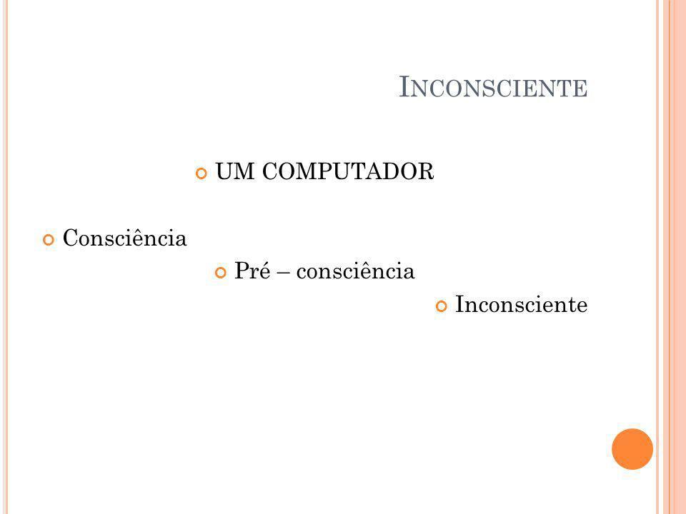 I NCONSCIENTE UM COMPUTADOR Consciência Pré – consciência Inconsciente