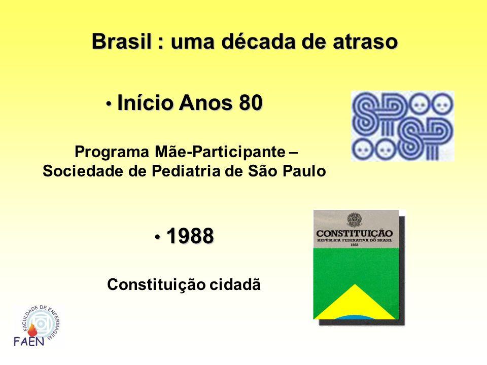 Início Anos 80 Início Anos 80 Programa Mãe-Participante – Sociedade de Pediatria de São Paulo 1988 1988 Constituição cidadã Brasil : uma década de atr