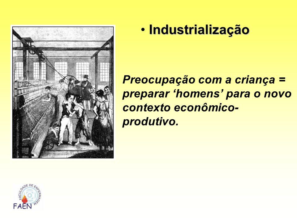 Preocupação com a criança = preparar homens para o novo contexto econômico- produtivo. Industrialização