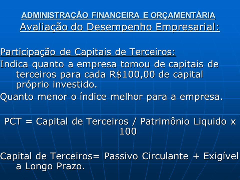 ADMINISTRAÇÃO FINANCEIRA E ORÇAMENTÁRIA Avaliação do Desempenho Empresarial: Participação de Capitais de Terceiros: Indica quanto a empresa tomou de capitais de terceiros para cada R$100,00 de capital próprio investido.