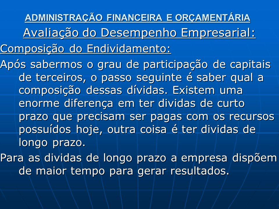 ADMINISTRAÇÃO FINANCEIRA E ORÇAMENTÁRIA Avaliação do Desempenho Empresarial: Composição do Endividamento: Após sabermos o grau de participação de capitais de terceiros, o passo seguinte é saber qual a composição dessas dívidas.