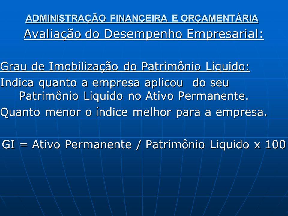 ADMINISTRAÇÃO FINANCEIRA E ORÇAMENTÁRIA Avaliação do Desempenho Empresarial: Grau de Imobilização do Patrimônio Liquido: Indica quanto a empresa aplicou do seu Patrimônio Liquido no Ativo Permanente.