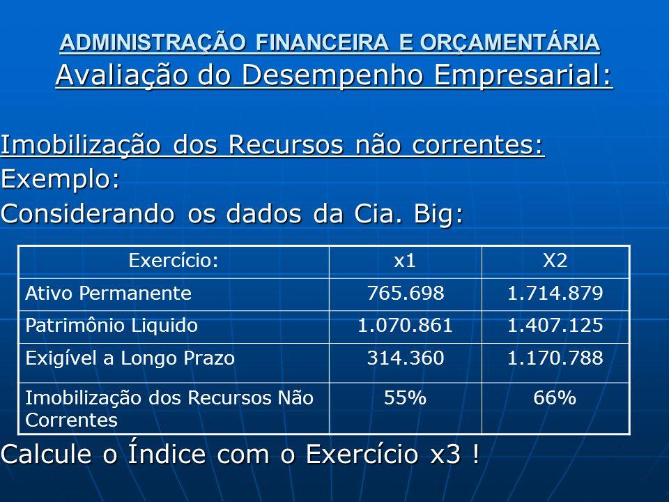 ADMINISTRAÇÃO FINANCEIRA E ORÇAMENTÁRIA Avaliação do Desempenho Empresarial: Imobilização dos Recursos não correntes: Exemplo: Considerando os dados da Cia.