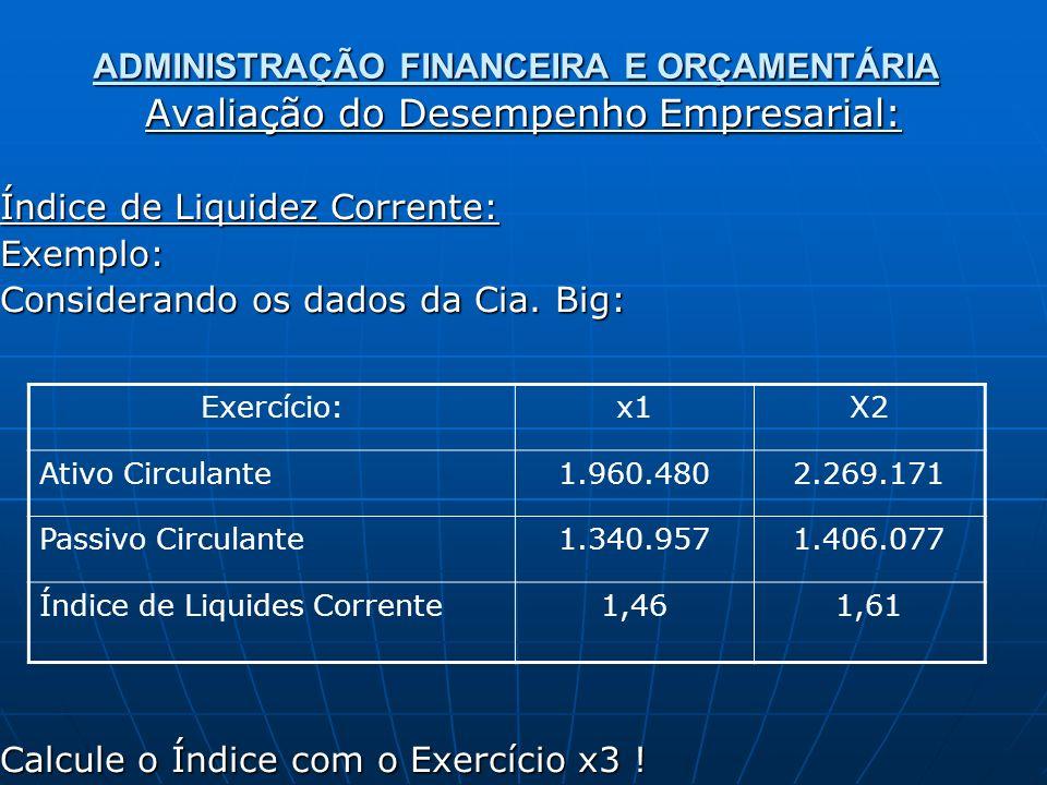 ADMINISTRAÇÃO FINANCEIRA E ORÇAMENTÁRIA Avaliação do Desempenho Empresarial: Índice de Liquidez Corrente: Exemplo: Considerando os dados da Cia.