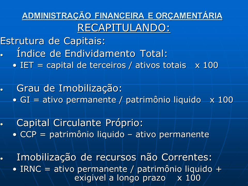 ADMINISTRAÇÃO FINANCEIRA E ORÇAMENTÁRIA RECAPITULANDO: Estrutura de Capitais: Índice de Endividamento Total: Índice de Endividamento Total: IET = capital de terceiros / ativos totais x 100IET = capital de terceiros / ativos totais x 100 Grau de Imobilização: Grau de Imobilização: GI = ativo permanente / patrimônio liquido x 100GI = ativo permanente / patrimônio liquido x 100 Capital Circulante Próprio: Capital Circulante Próprio: CCP = patrimônio liquido – ativo permanenteCCP = patrimônio liquido – ativo permanente Imobilização de recursos não Correntes: Imobilização de recursos não Correntes: IRNC = ativo permanente / patrimônio liquido + exigivel a longo prazo x 100IRNC = ativo permanente / patrimônio liquido + exigivel a longo prazo x 100